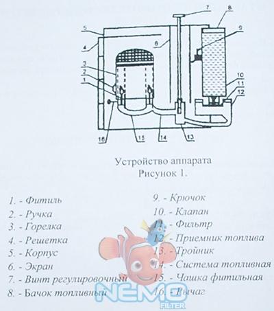Схема печки на дизельном топливе Харьковхолодмаш АОЖ-1,8