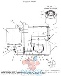 Устройство печки на жидком топливе солярогаз МОТОР СИЧ АНБ-1C