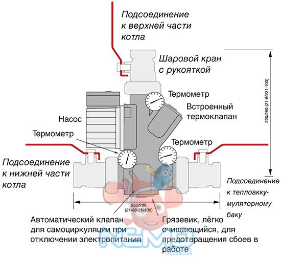 Схема трехходового терморегулятора Laddomat 21-100