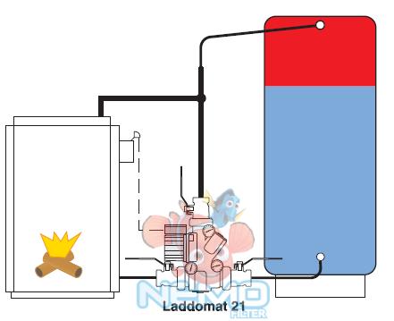 Подсоединение Ладдомата 21-100 к аккумулирующей емкости