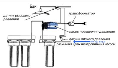 Схема подключения помпы AQUAFILTER AFXPOMP к фильтру обратного осмоса